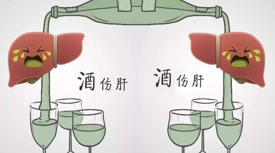"""干杯与""""肝悲"""",仅在一念之间"""